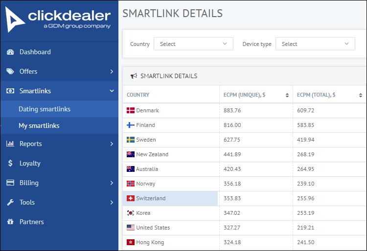Статистика в ClickDealer